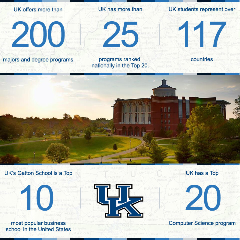 Statistics for the University of Kentucky